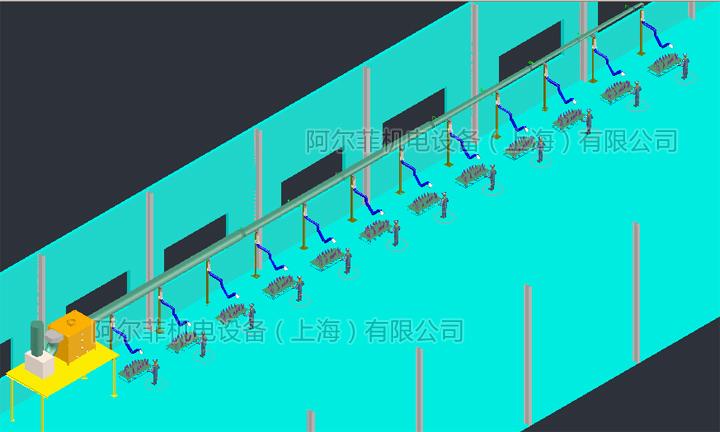 打磨净化设备12工位系统效果图
