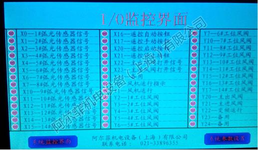 变频控制系统各工位运行图